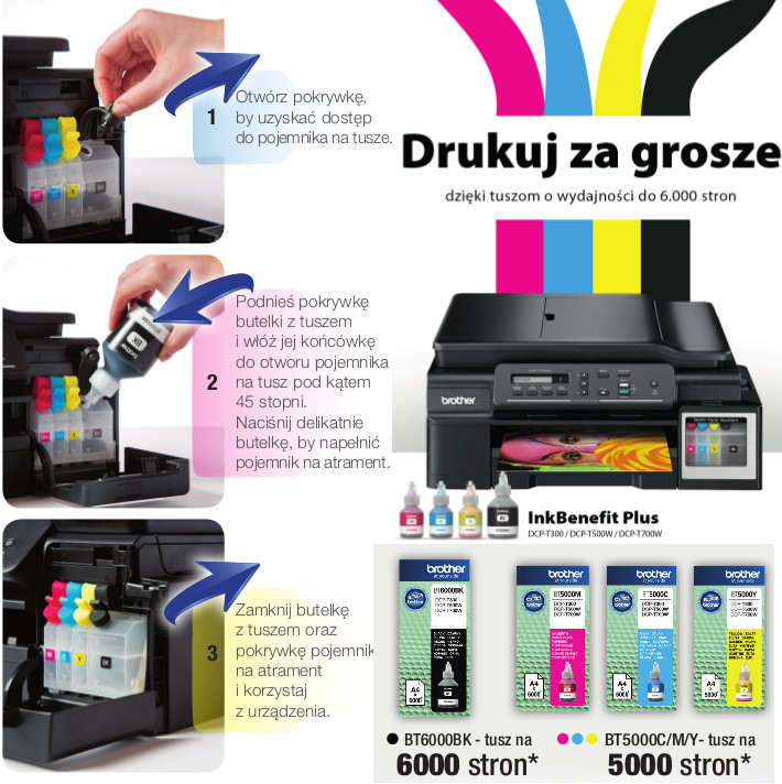 drukarka brother dcp-j152w